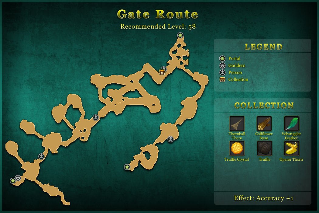 Gate Route