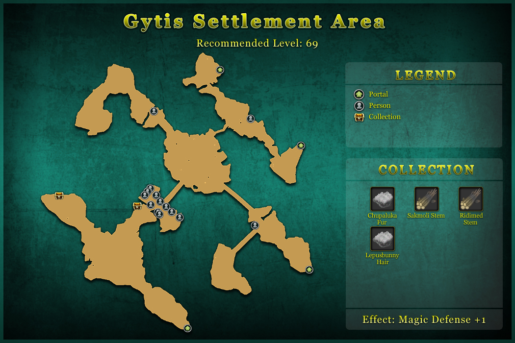 Gytis Settlement Area